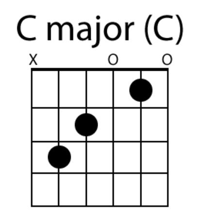 C_Guitar_Chord