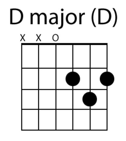 D_Guitar_Chord
