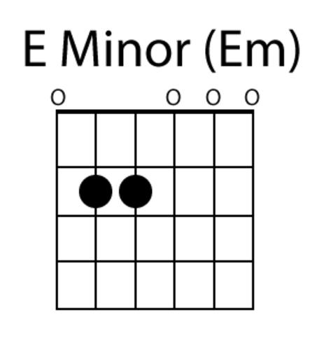 Em_Guitar_Chord