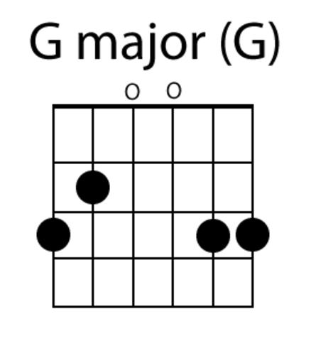 G_Guitar_Chord