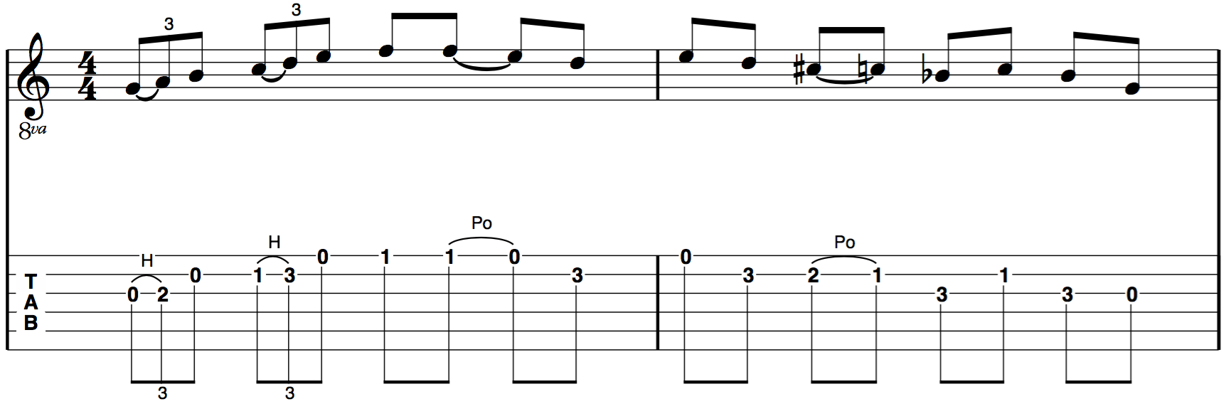 country bluegrass guitar lick with eighth note triplets