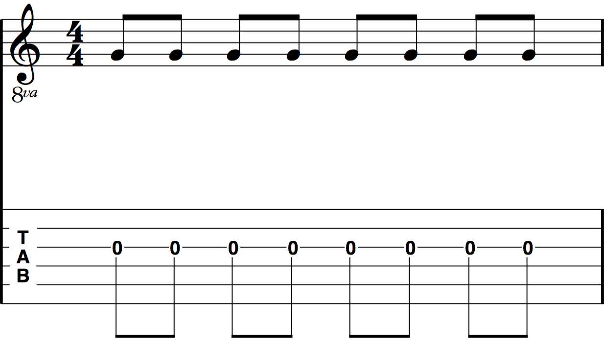 eighth notes guitar music
