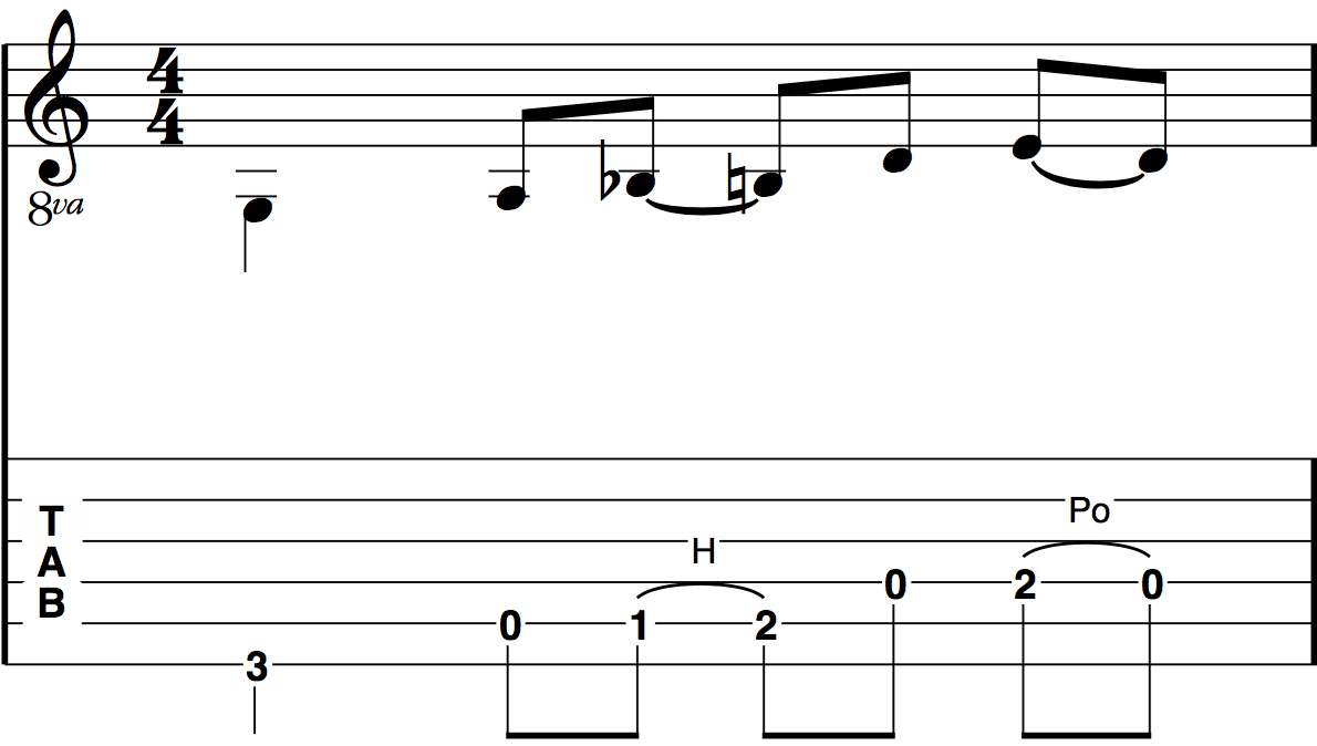 time signature example