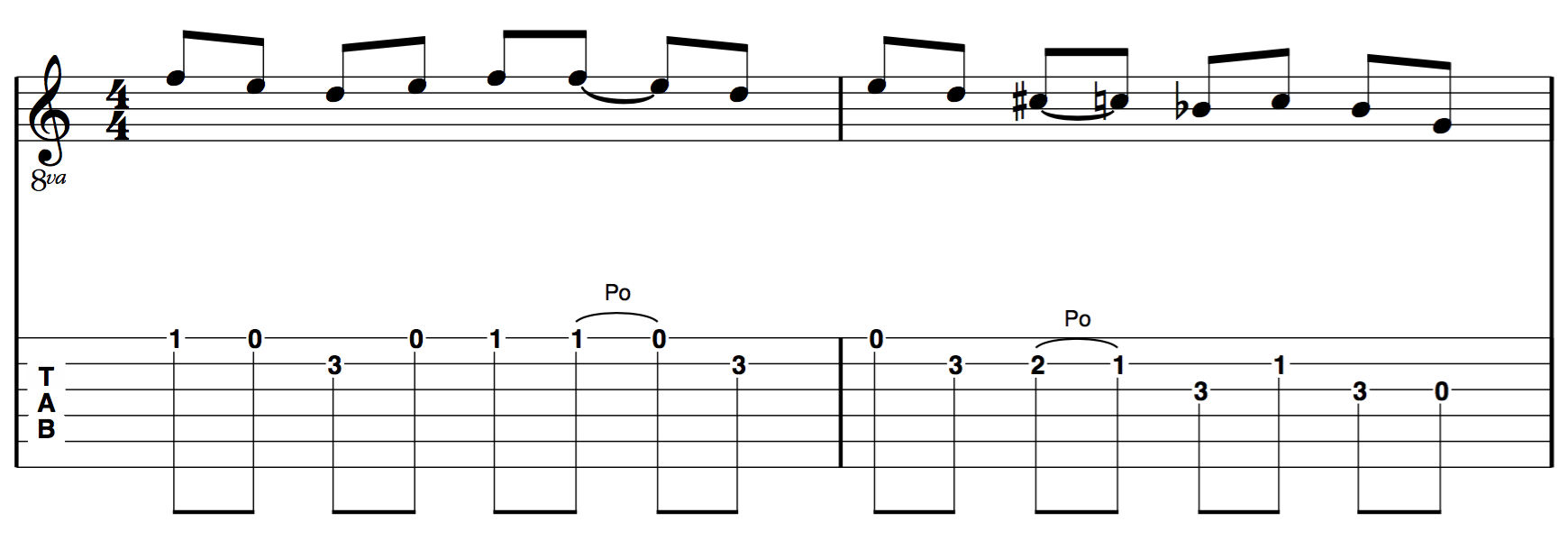 eighth note triplet country guitar lick