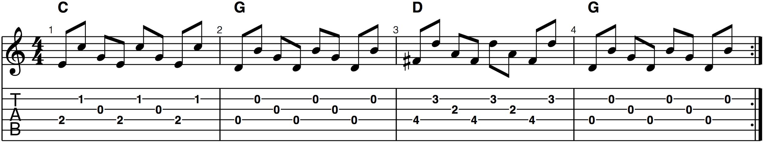 bluegrass guitar crosspicking backward roll practice progression george shuffler