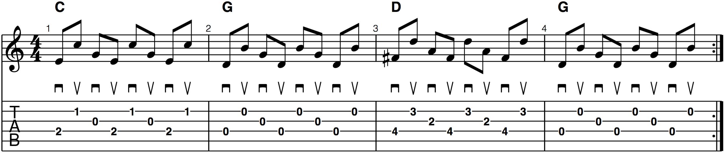 bluegrass crosspicking guitar alternate picking backward roll
