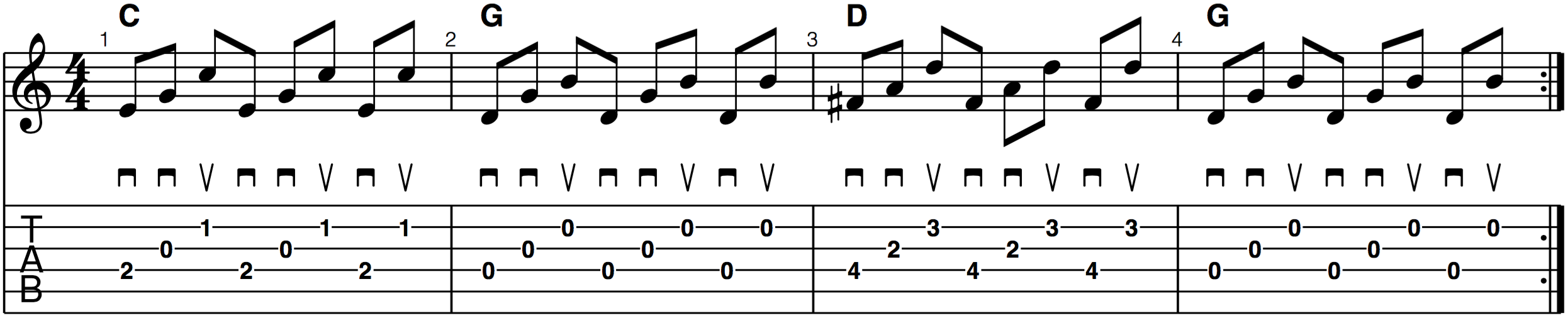 crosspicking guitar forward roll down down up pick strokes