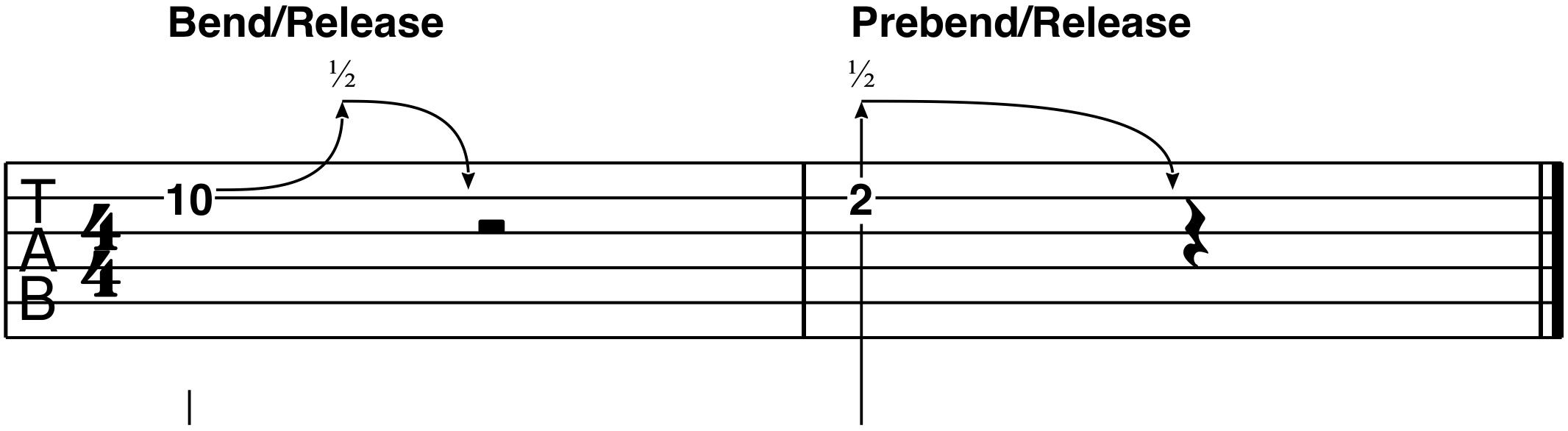 cgo-guitar-tablature-bends-example-2