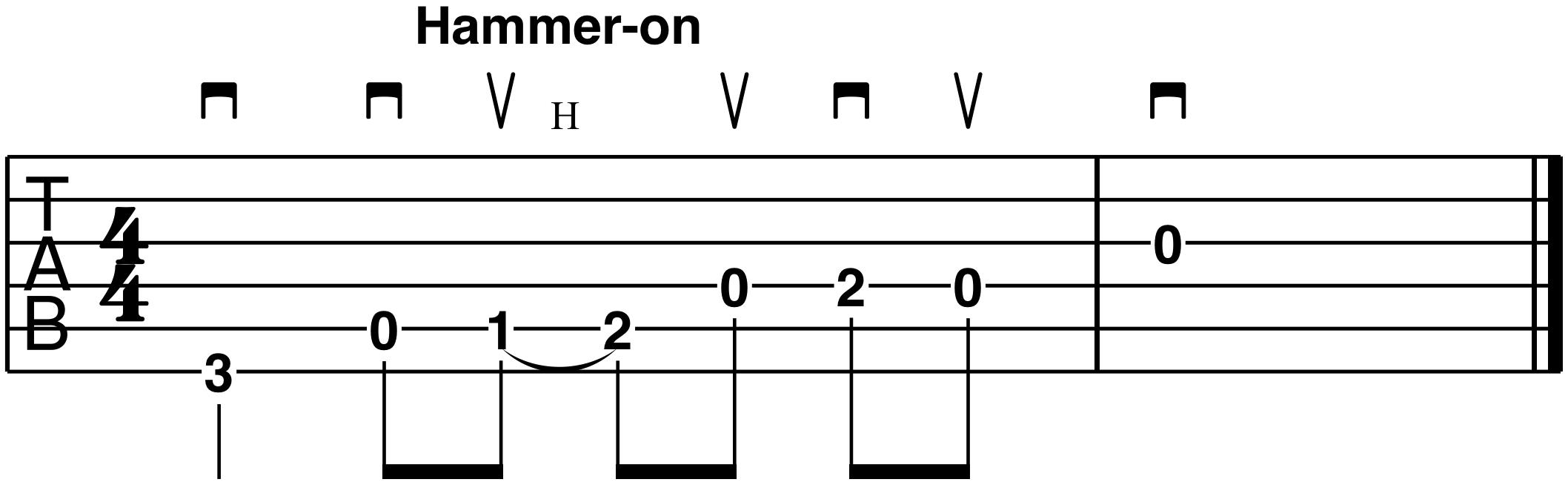 guitar tablature hammer ons