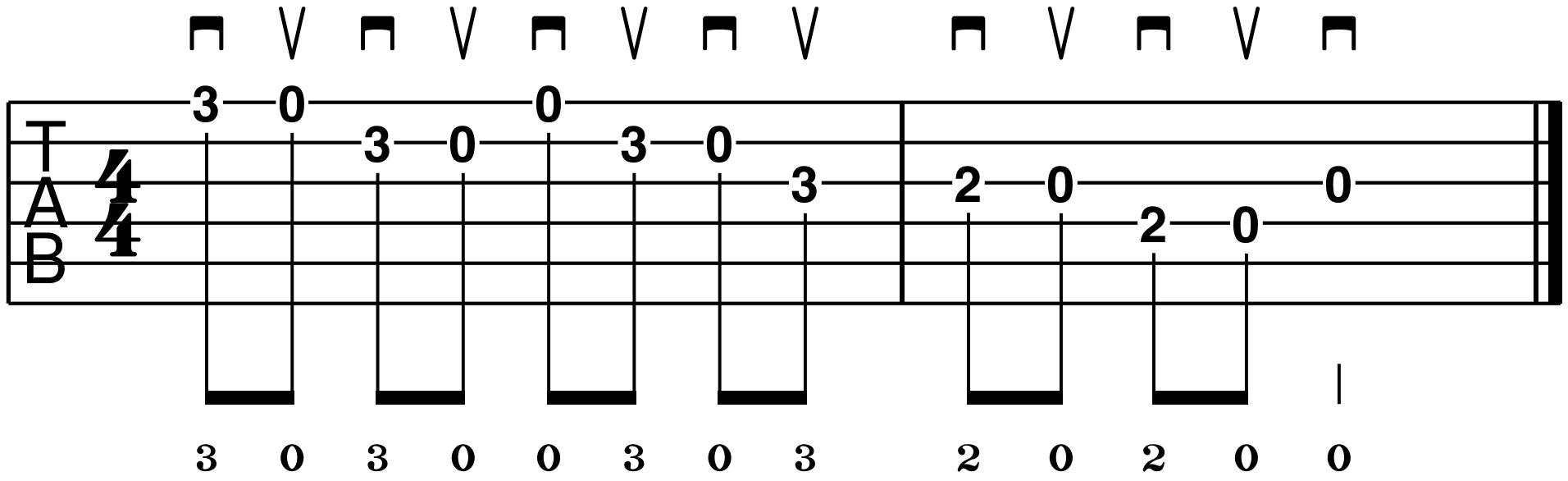 left hand fingering guitar tablature