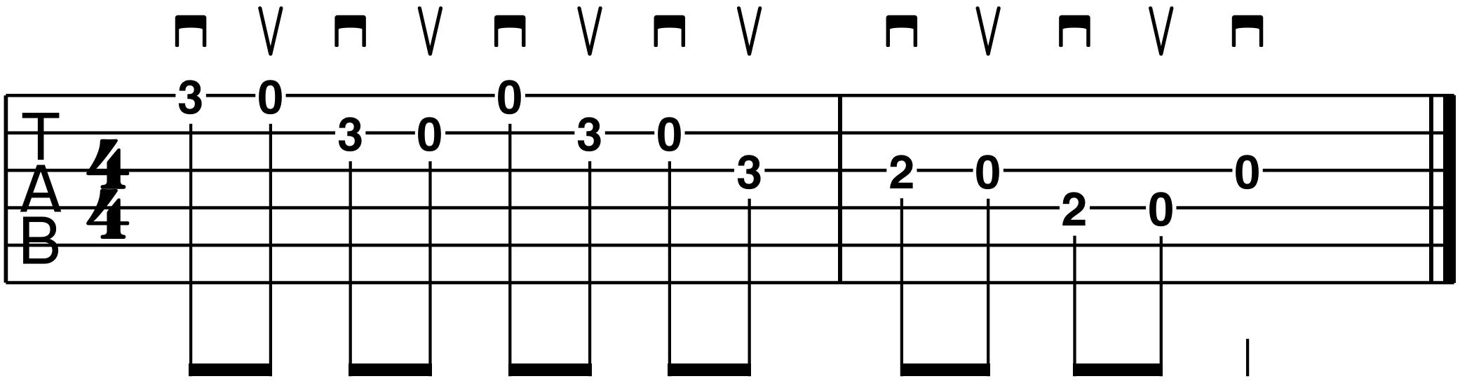 pick stroke direction symbols guitar tablature