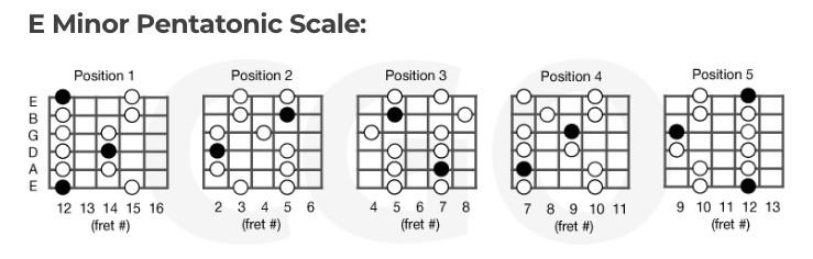 e-minor-pentatonic-scales-reply-to-question.jpg